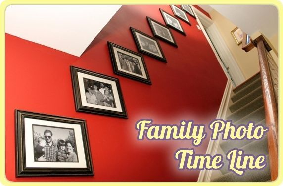 Family Photo Time Line