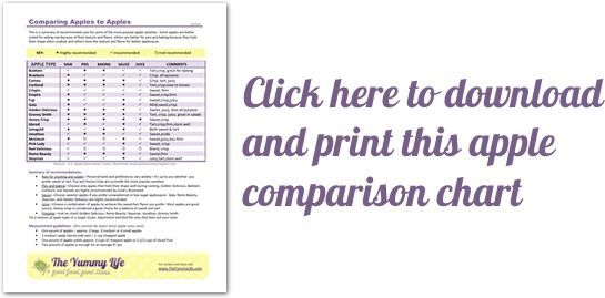Print Apple Comparison Sheet